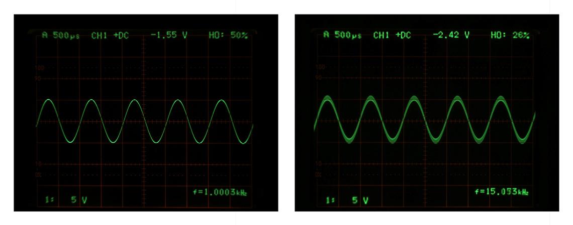 1kHz 正弦波測試